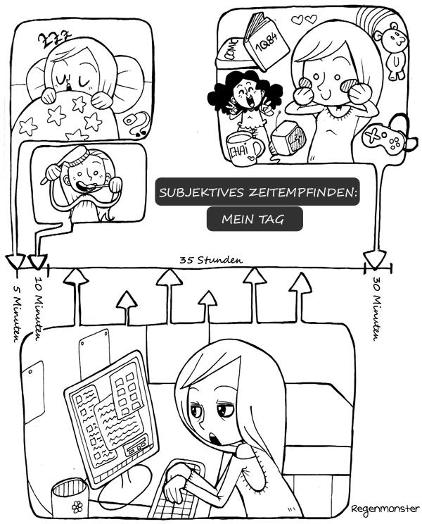 Regenmonster ComicCollab Zeit